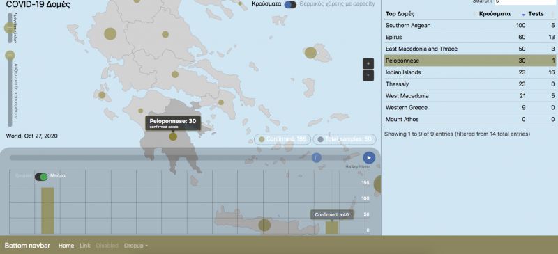 JS with AM maps and charts Greek refugees Camps Visualisation